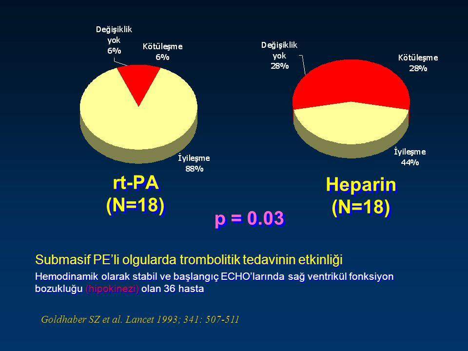 rt-PA (N=18) Heparin (N=18) p = 0.03