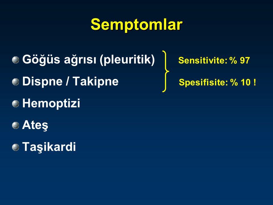 Semptomlar Göğüs ağrısı (pleuritik) Sensitivite: % 97