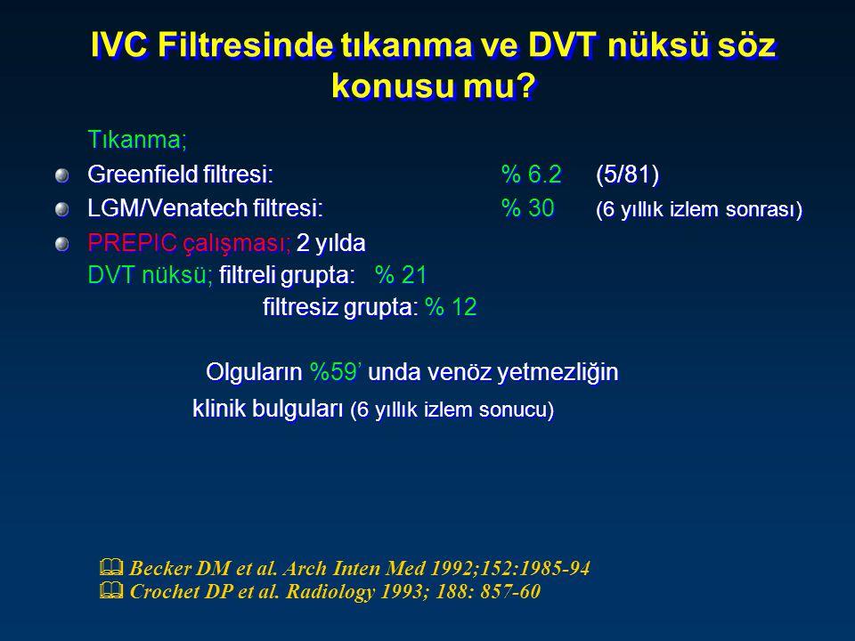 IVC Filtresinde tıkanma ve DVT nüksü söz konusu mu