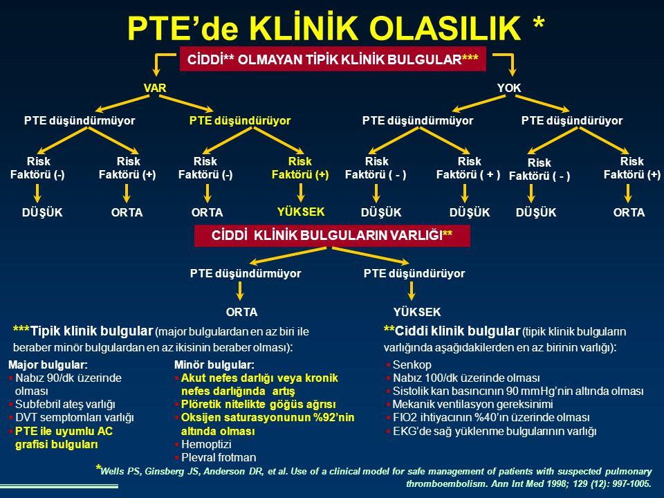 PTE'de KLİNİK OLASILIK *