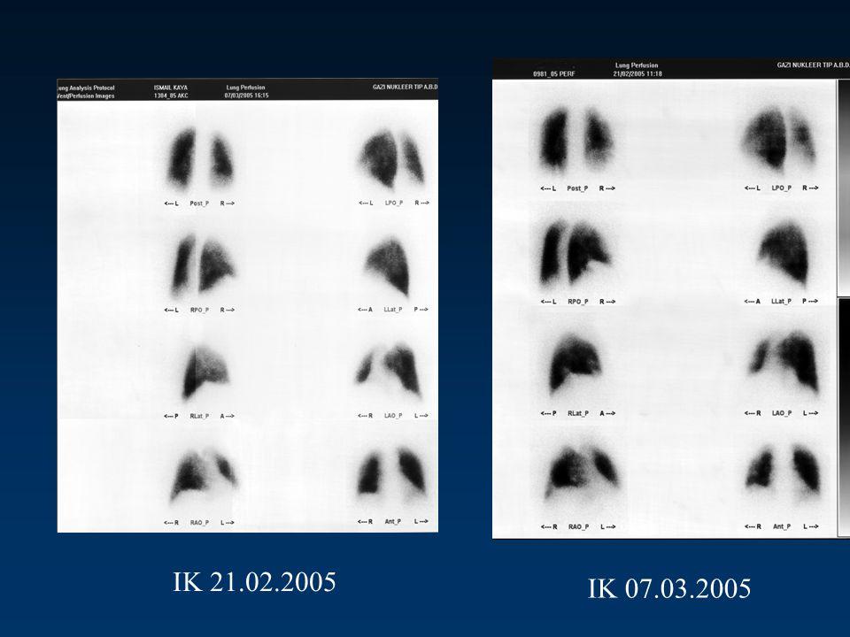 IK 21.02.2005 IK 07.03.2005