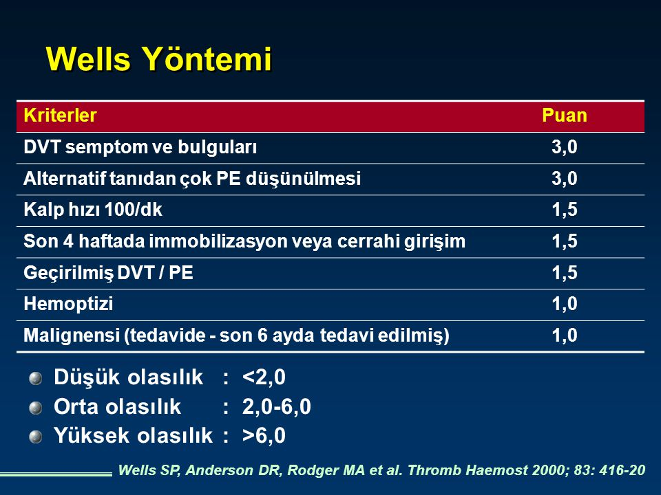 Wells Yöntemi Düşük olasılık : <2,0 Orta olasılık : 2,0-6,0
