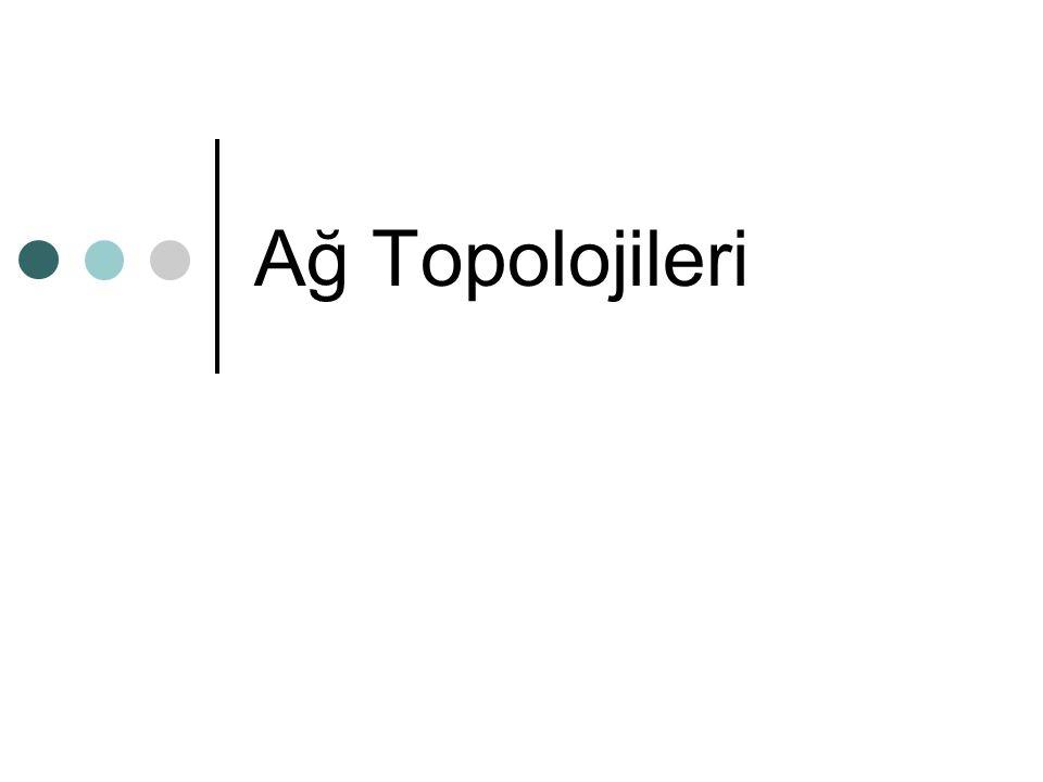 Ağ Topolojileri