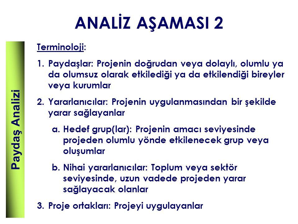 ANALİZ AŞAMASI 2 Paydaş Analizi Terminoloji: