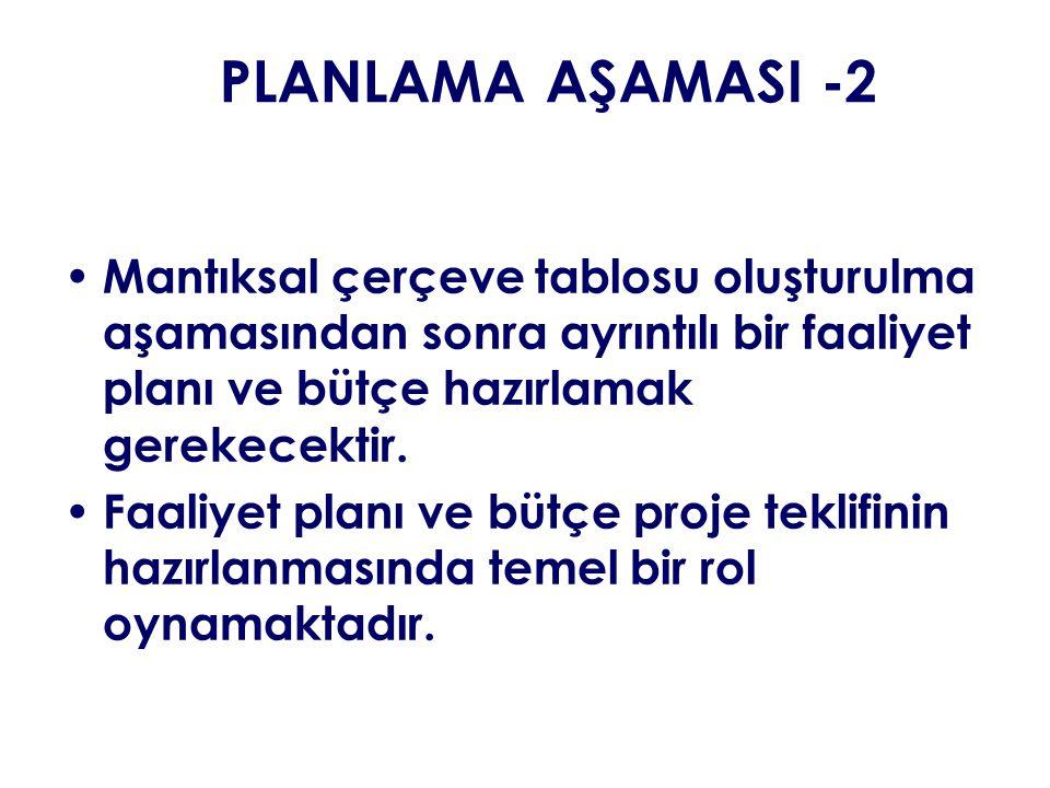 PLANLAMA AŞAMASI -2 Mantıksal çerçeve tablosu oluşturulma aşamasından sonra ayrıntılı bir faaliyet planı ve bütçe hazırlamak gerekecektir.