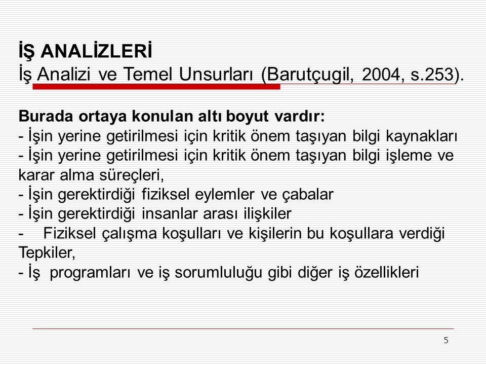 İş Analizi ve Temel Unsurları (Barutçugil, 2004, s.253).