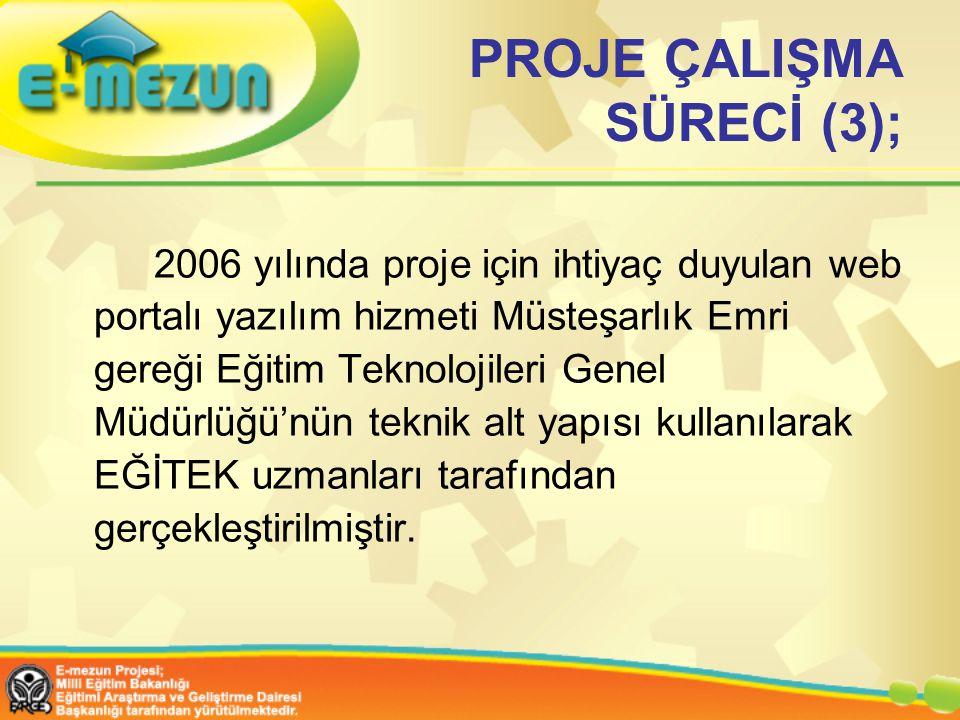 PROJE ÇALIŞMA SÜRECİ (3);