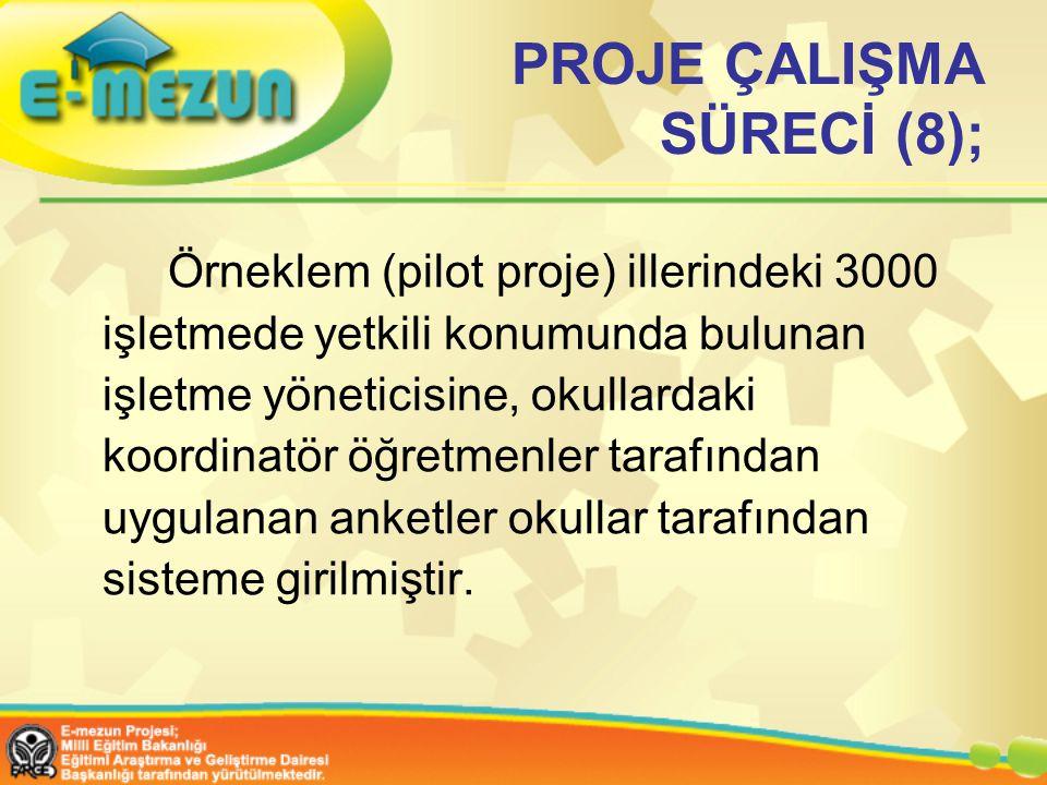 PROJE ÇALIŞMA SÜRECİ (8);