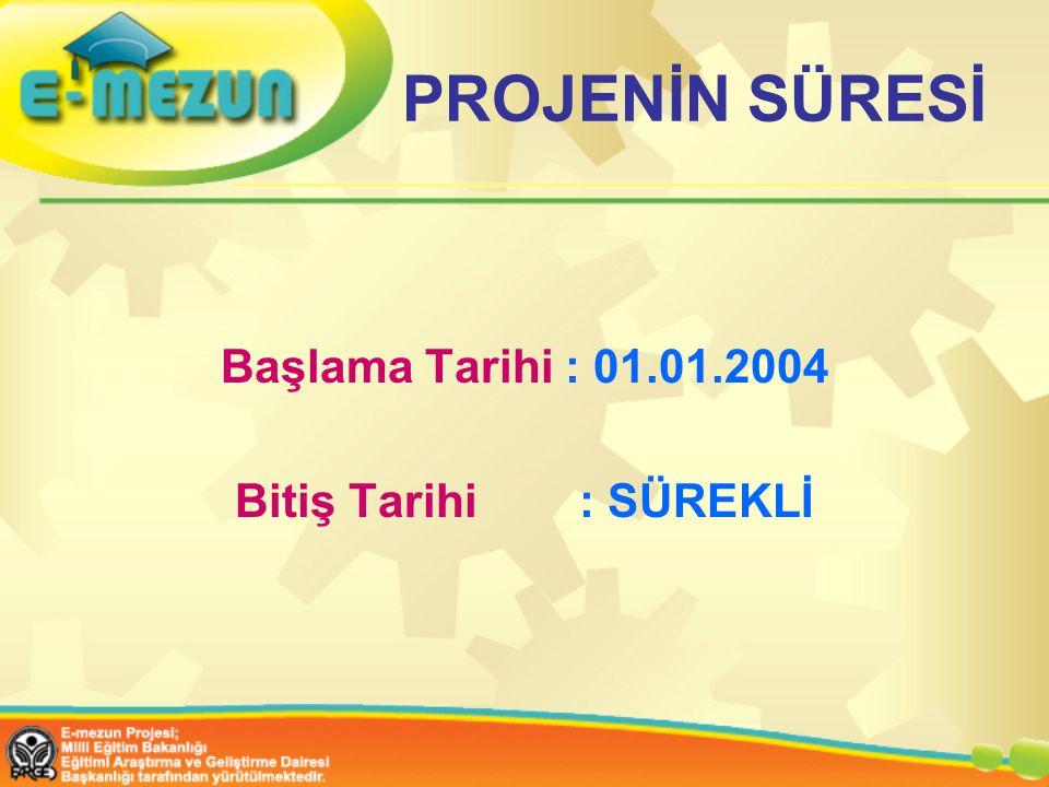 PROJENİN SÜRESİ Başlama Tarihi : 01.01.2004 Bitiş Tarihi : SÜREKLİ