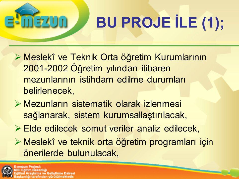 BU PROJE İLE (1);