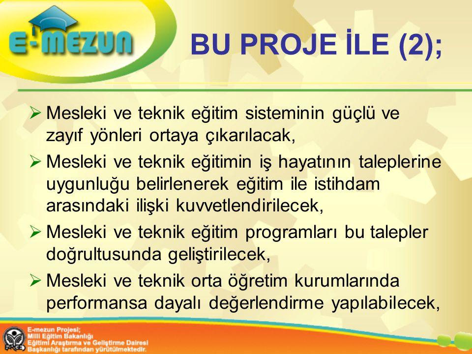 BU PROJE İLE (2); Mesleki ve teknik eğitim sisteminin güçlü ve zayıf yönleri ortaya çıkarılacak,