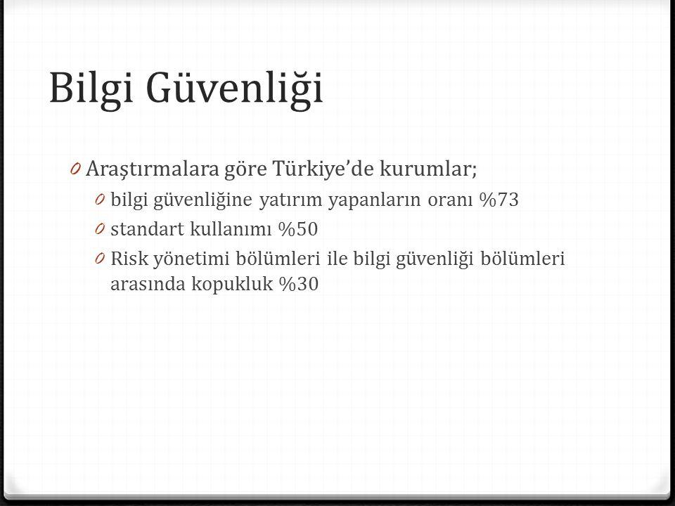 Bilgi Güvenliği Araştırmalara göre Türkiye'de kurumlar;