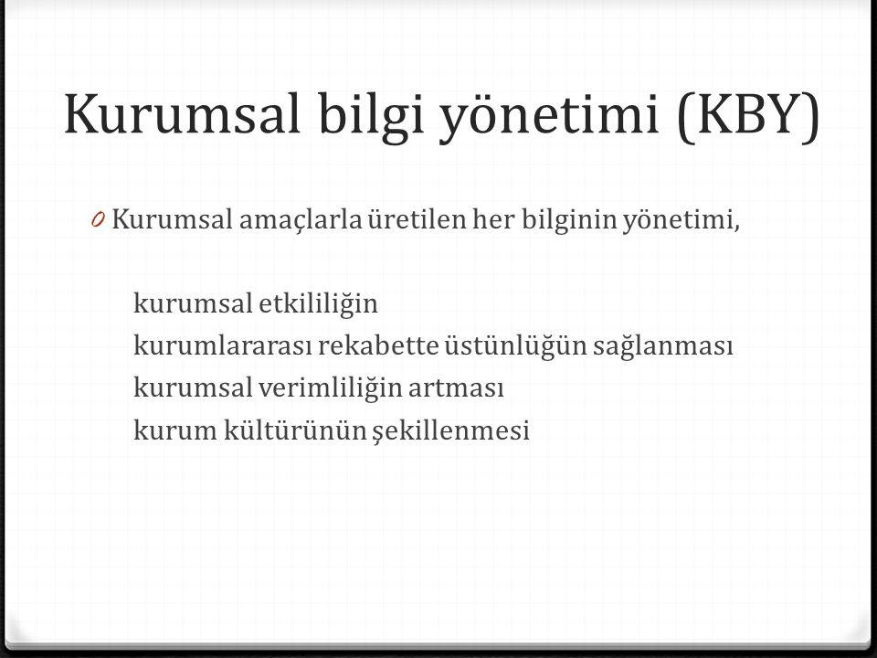 Kurumsal bilgi yönetimi (KBY)