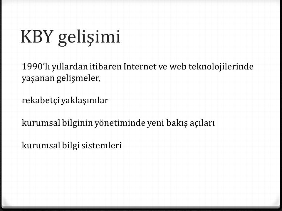 KBY gelişimi 1990'lı yıllardan itibaren Internet ve web teknolojilerinde yaşanan gelişmeler, rekabetçi yaklaşımlar.