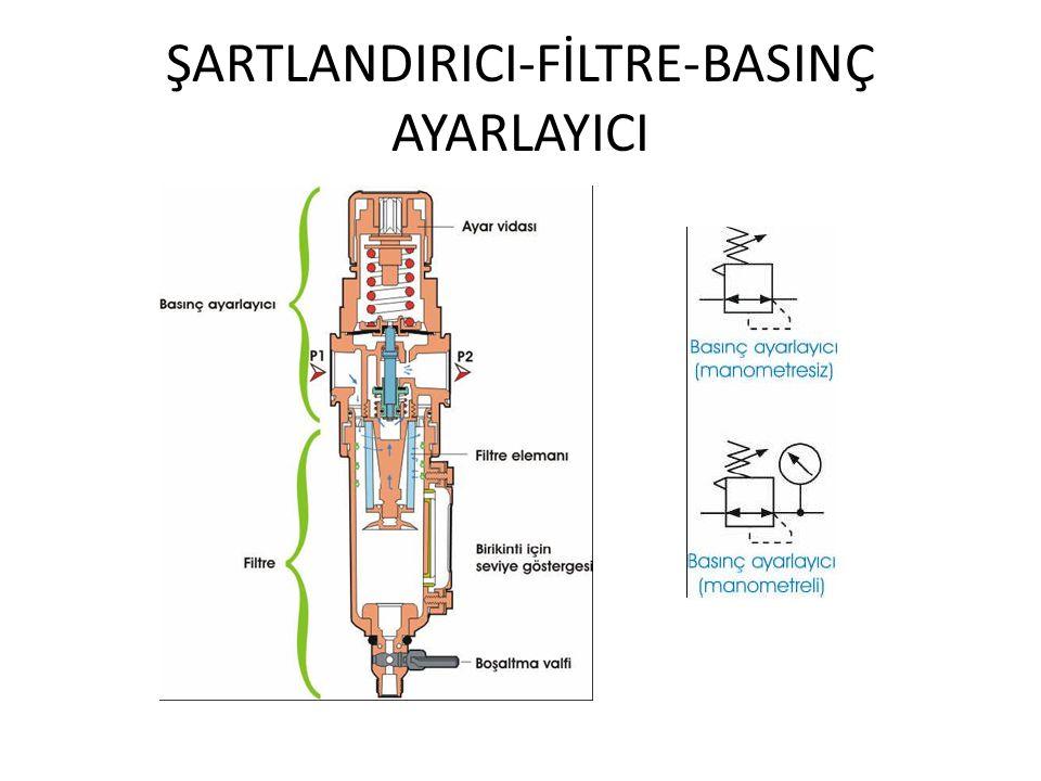 ŞARTLANDIRICI-FİLTRE-BASINÇ AYARLAYICI