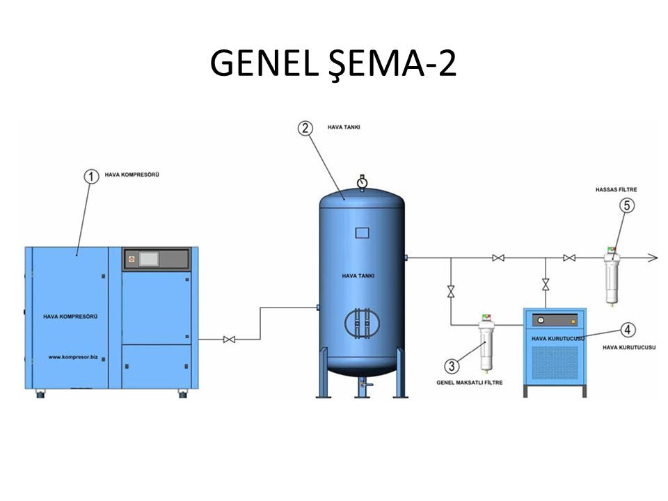 GENEL ŞEMA-2