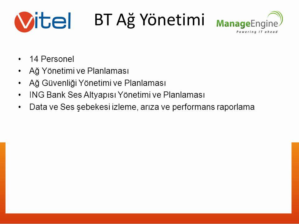 BT Ağ Yönetimi 14 Personel Ağ Yönetimi ve Planlaması