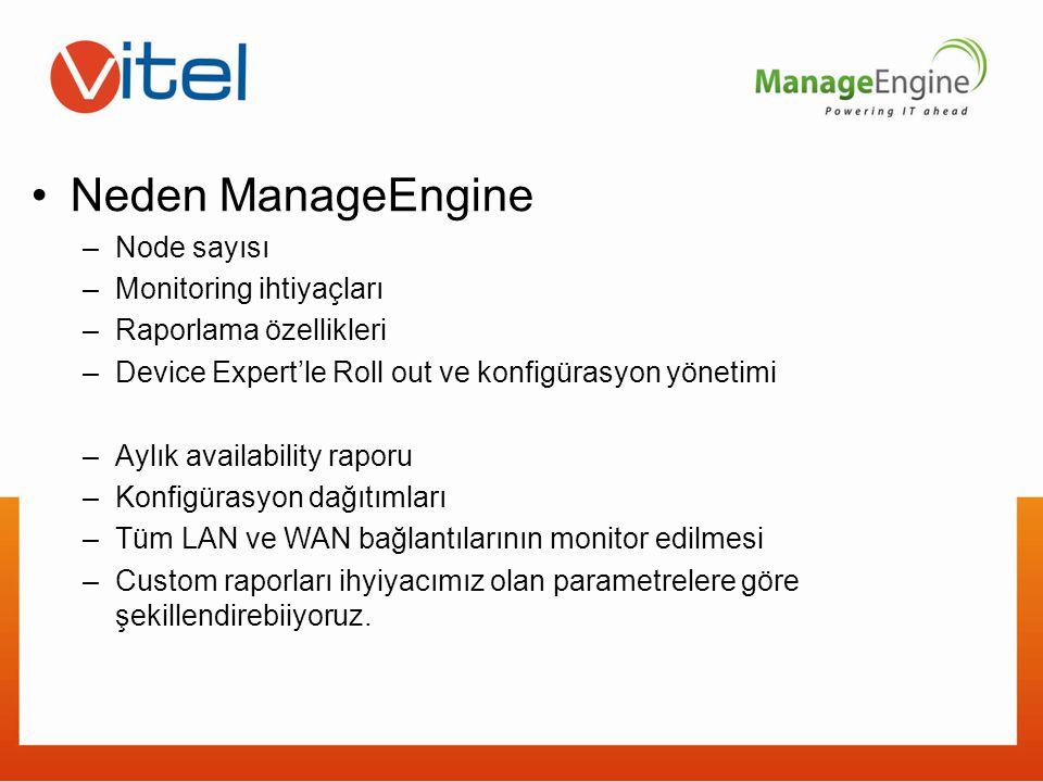 Neden ManageEngine Node sayısı Monitoring ihtiyaçları