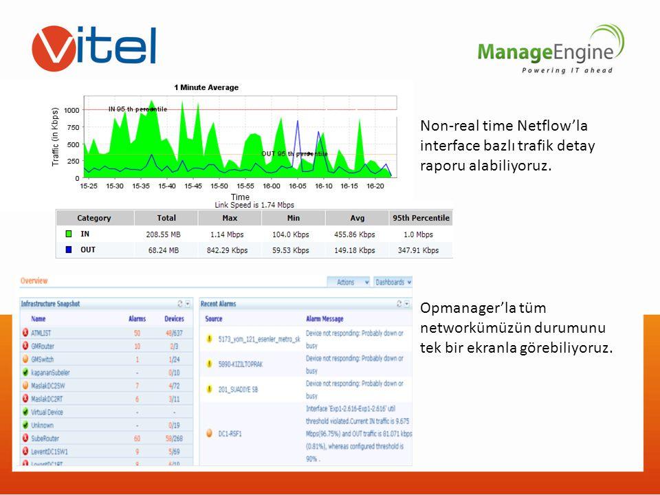 Opmanager'la tüm networkümüzün durumunu tek bir ekranla görebiliyoruz.