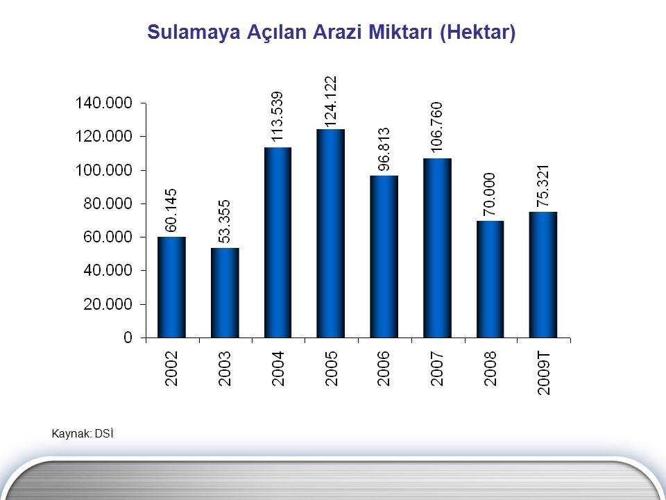 Sulamaya Açılan Arazi Miktarı (Hektar)