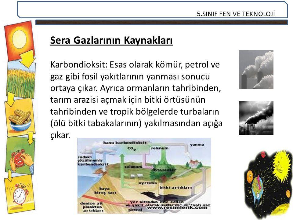 Sera Gazlarının Kaynakları Karbondioksit: Esas olarak kömür, petrol ve gaz gibi fosil yakıtlarının yanması sonucu ortaya çıkar.