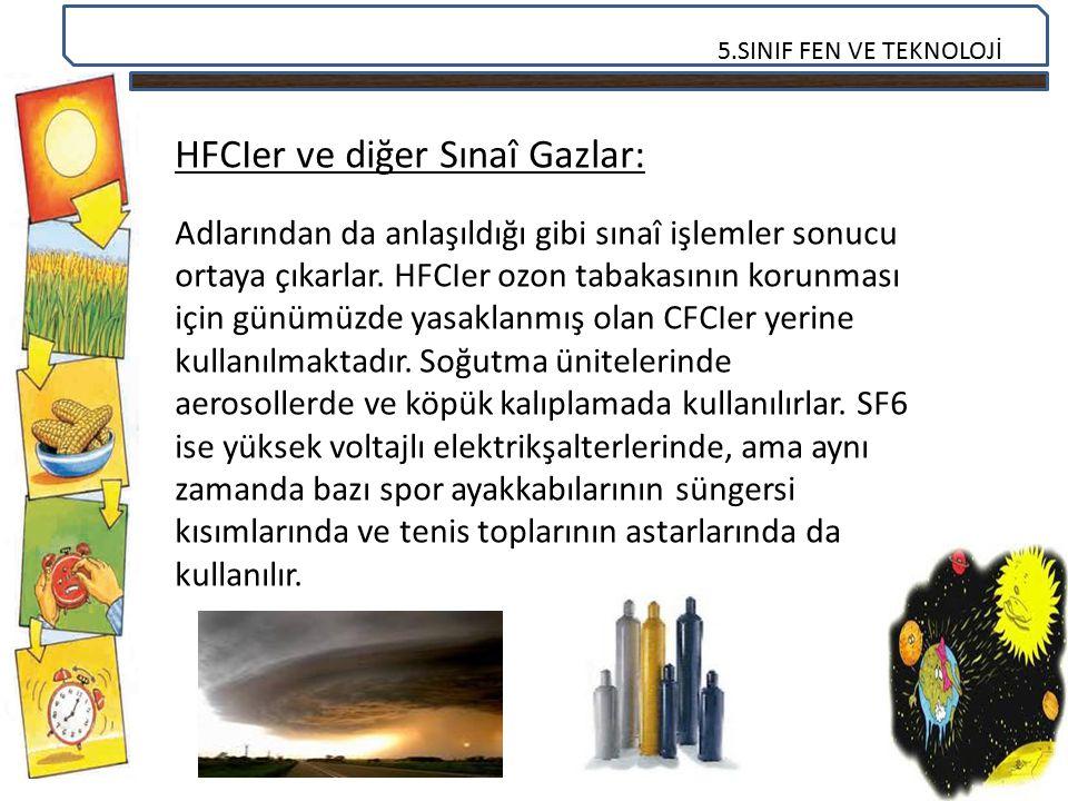 HFCIer ve diğer Sınaî Gazlar: