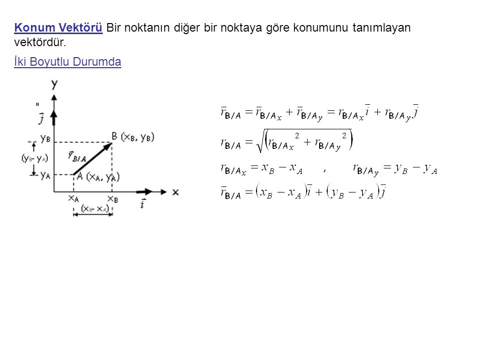 Konum Vektörü Bir noktanın diğer bir noktaya göre konumunu tanımlayan vektördür.