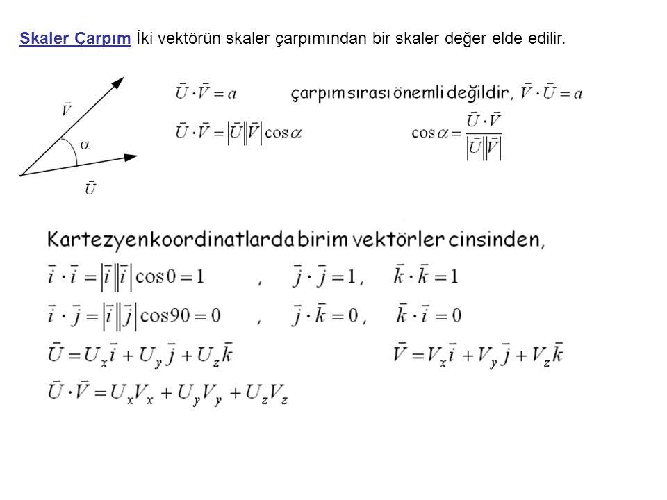 Skaler Çarpım İki vektörün skaler çarpımından bir skaler değer elde edilir.