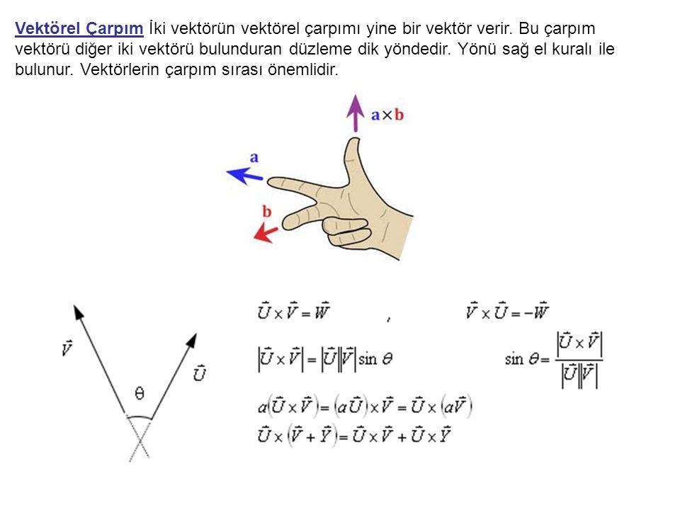 Vektörel Çarpım İki vektörün vektörel çarpımı yine bir vektör verir