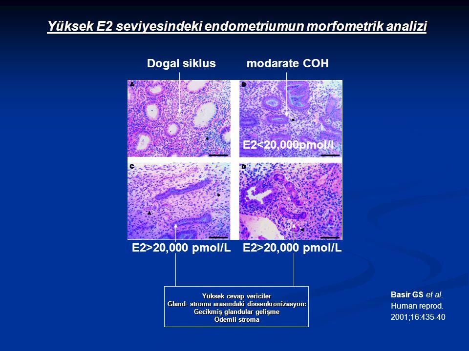 Yüksek E2 seviyesindeki endometriumun morfometrik analizi