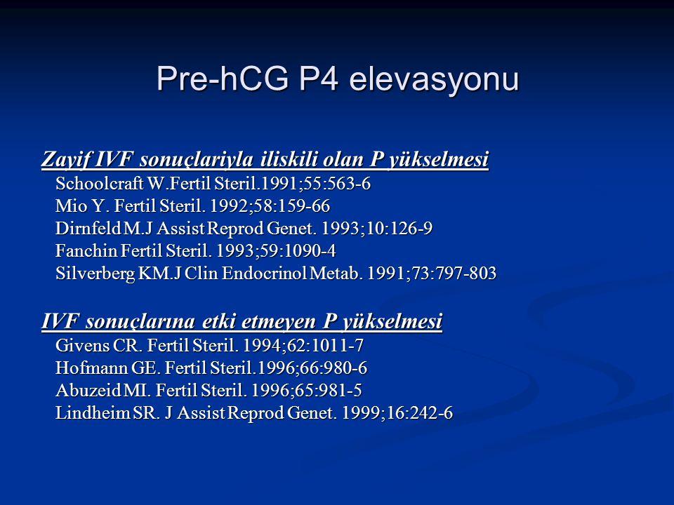 Pre-hCG P4 elevasyonu Zayif IVF sonuçlariyla iliskili olan P yükselmesi. Schoolcraft W.Fertil Steril.1991;55:563-6.