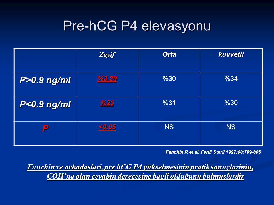 Pre-hCG P4 elevasyonu P>0.9 ng/ml P<0.9 ng/ml P