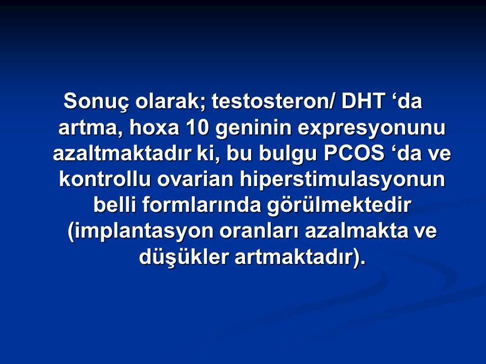 Sonuç olarak; testosteron/ DHT 'da artma, hoxa 10 geninin expresyonunu azaltmaktadır ki, bu bulgu PCOS 'da ve kontrollu ovarian hiperstimulasyonun belli formlarında görülmektedir (implantasyon oranları azalmakta ve düşükler artmaktadır).