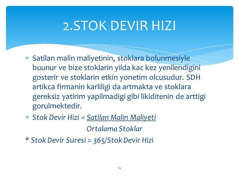 2.STOK DEVIR HIZI