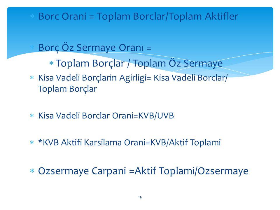 Borc Orani = Toplam Borclar/Toplam Aktifler Borç Öz Sermaye Oranı =