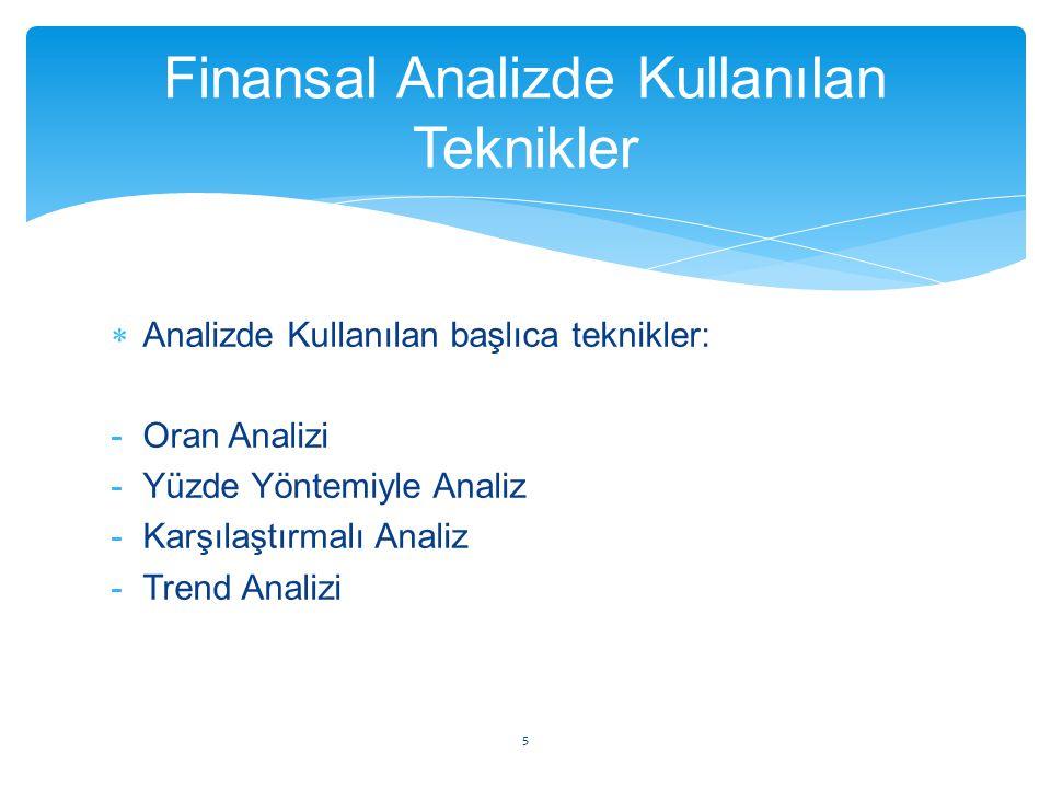 Finansal Analizde Kullanılan Teknikler