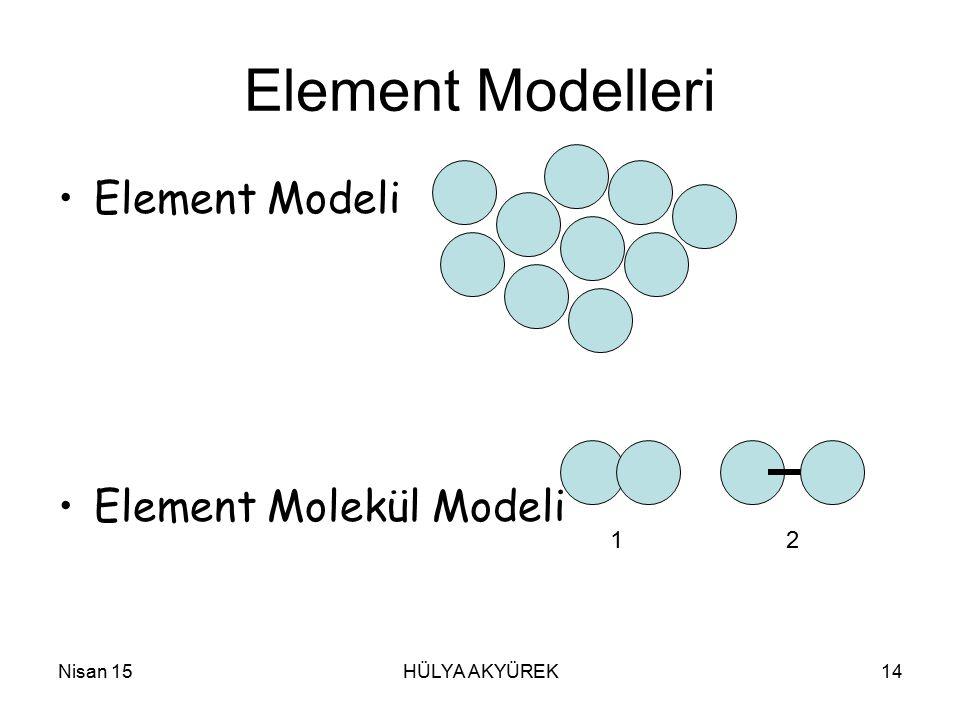 Element Modelleri Element Modeli Element Molekül Modeli 1 2 Nisan 17