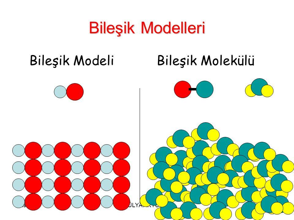 Bileşik Modelleri Bileşik Modeli Bileşik Molekülü Nisan 17