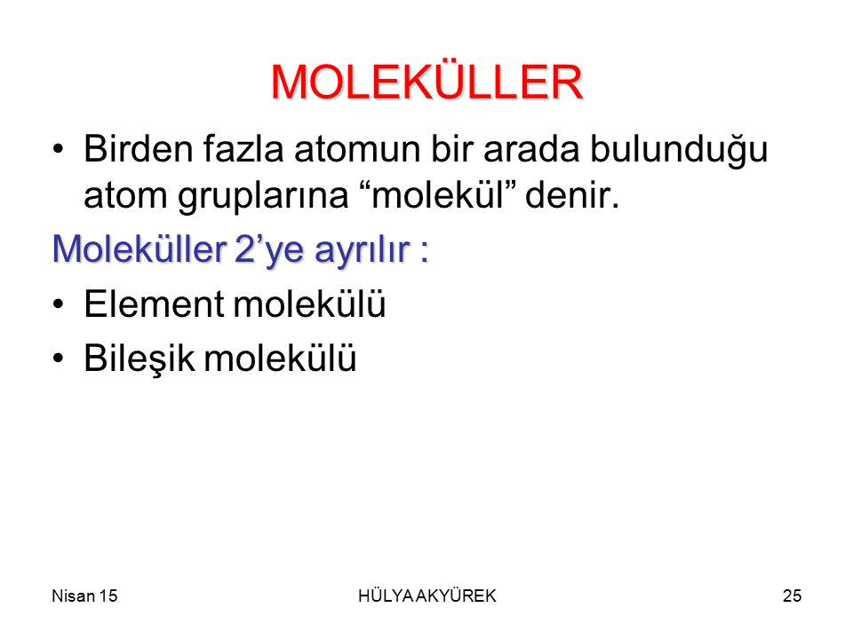 MOLEKÜLLER Birden fazla atomun bir arada bulunduğu atom gruplarına molekül denir. Moleküller 2'ye ayrılır :