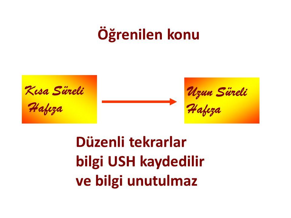 Öğrenilen konu Düzenli tekrarlar bilgi USH kaydedilir