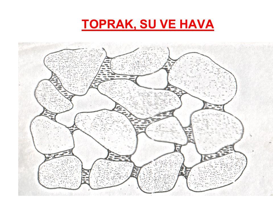 11.04.2017 TOPRAK, SU VE HAVA