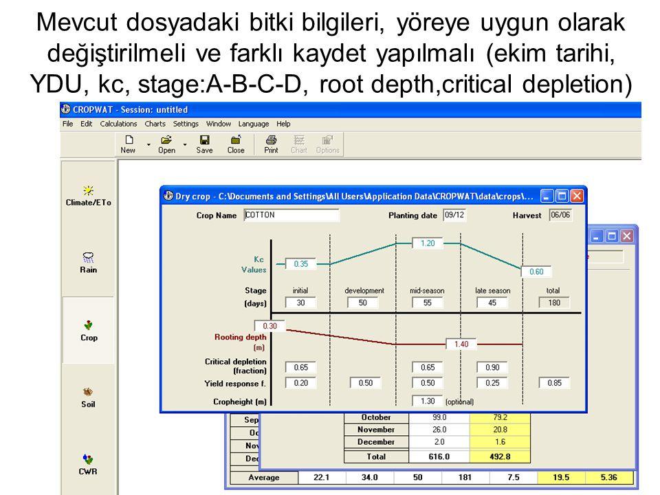 Mevcut dosyadaki bitki bilgileri, yöreye uygun olarak değiştirilmeli ve farklı kaydet yapılmalı (ekim tarihi, YDU, kc, stage:A-B-C-D, root depth,critical depletion)