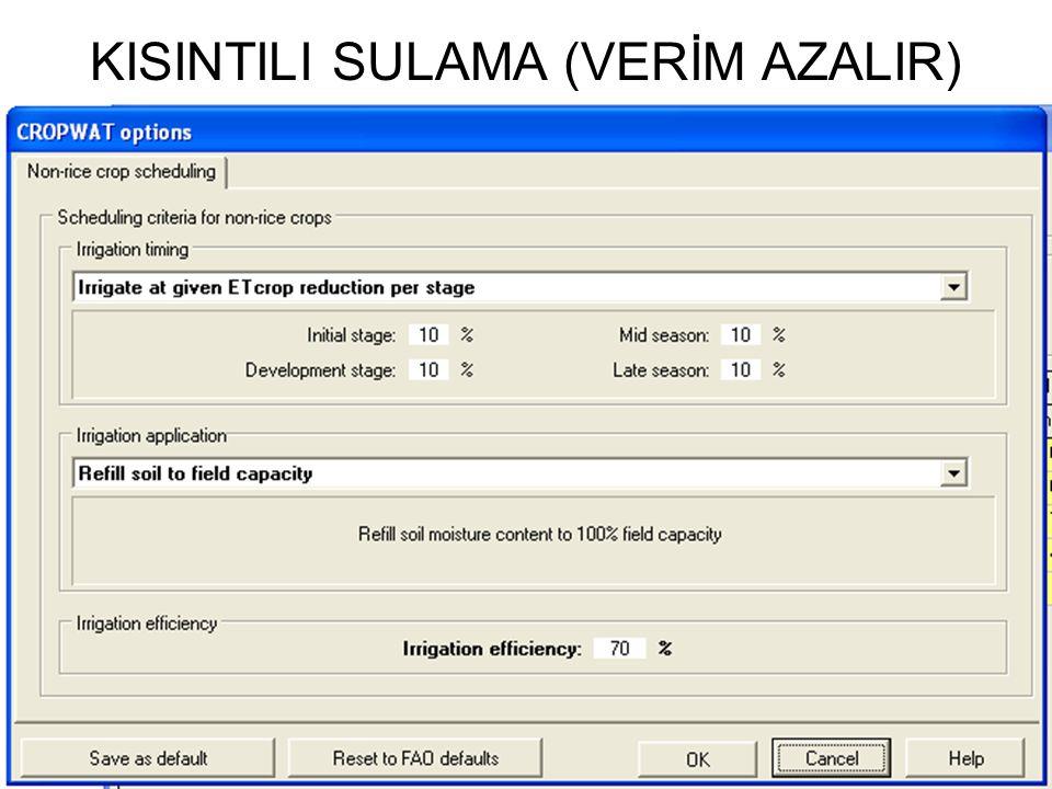 KISINTILI SULAMA (VERİM AZALIR)