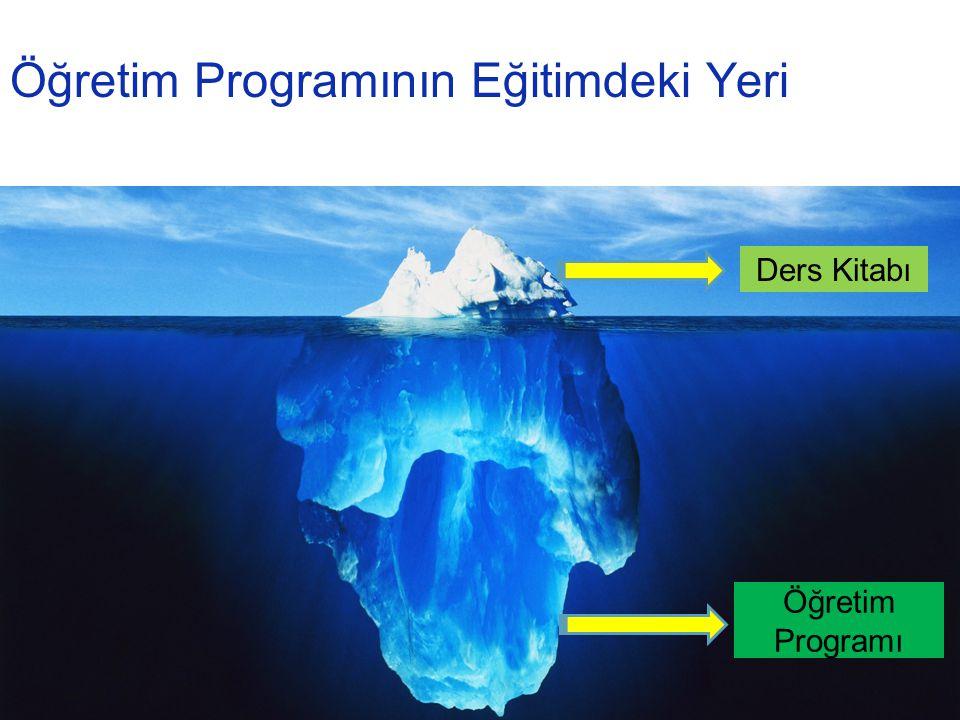 Öğretim Programının Eğitimdeki Yeri