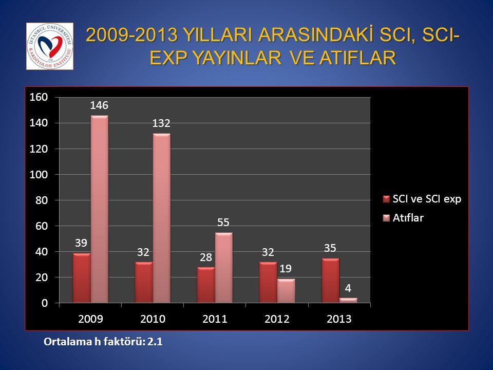 2009-2013 YILLARI ARASINDAKİ SCI, SCI-EXP YAYINLAR VE ATIFLAR