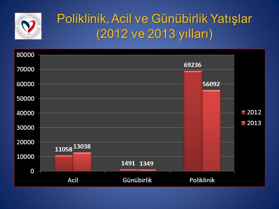Poliklinik, Acil ve Günübirlik Yatışlar (2012 ve 2013 yılları)