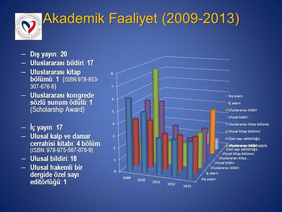 Akademik Faaliyet (2009-2013) Dış yayın: 20 Uluslararası bildiri: 17