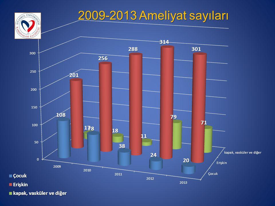 2009-2013 Ameliyat sayıları 2009-2013 Ameliyat oranları