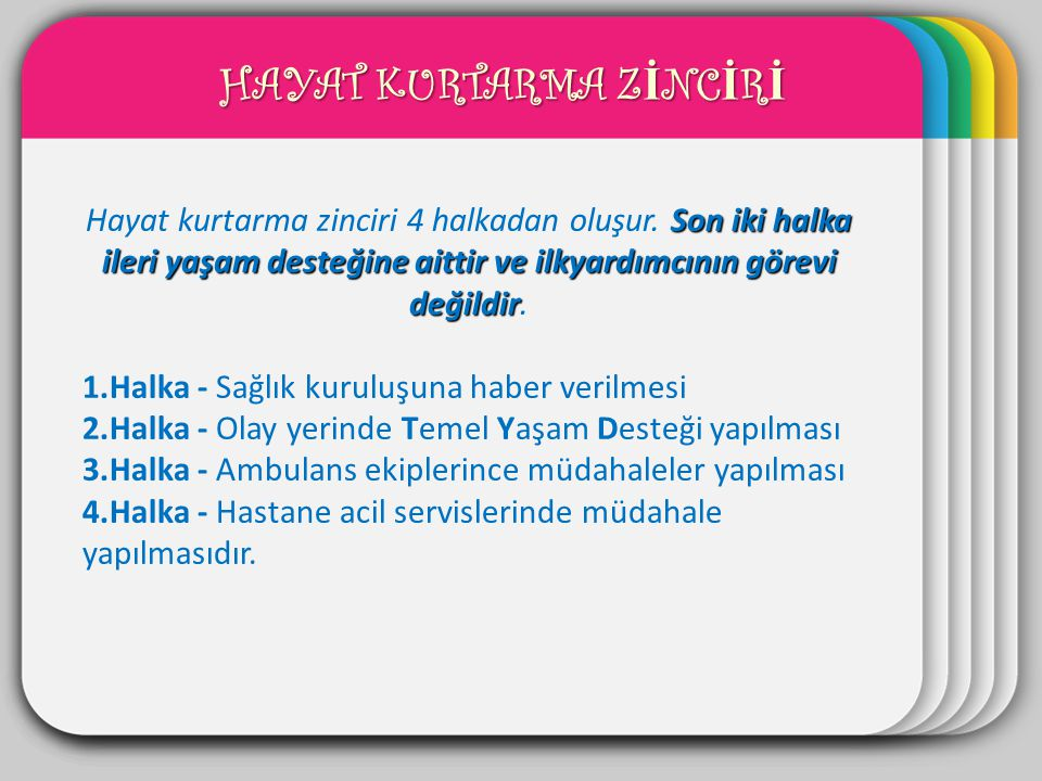 WINTER Template HAYAT KURTARMA ZİNCİRİ