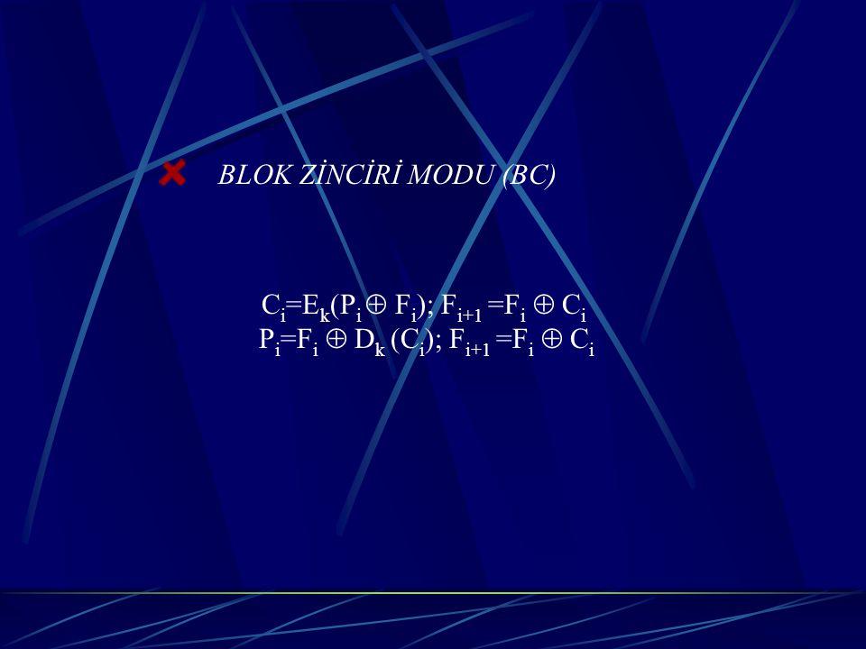 BLOK ZİNCİRİ MODU (BC) Ci=Ek(Pi  Fi); Fi+1 =Fi  Ci.